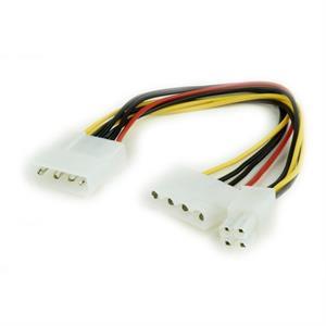 Imagen de iggual Cable Divisor Alimentación Interna con ATX